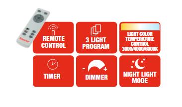Smarter 01-2335 Stratos LED Mennyezeti lámpa